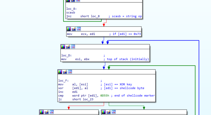 Statically Reverse Engineering Shellcode Techniques: Stage 1