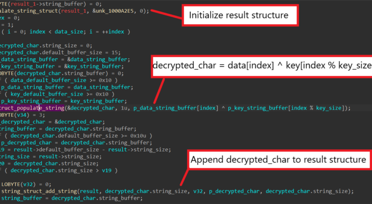 SQUIRRELWAFFLE – Analysing The Main Loader